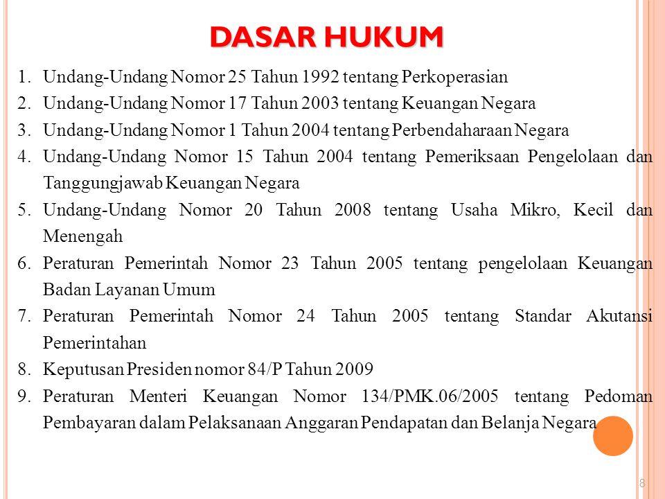 DASAR HUKUM 8 1.Undang-Undang Nomor 25 Tahun 1992 tentang Perkoperasian 2.Undang-Undang Nomor 17 Tahun 2003 tentang Keuangan Negara 3.Undang-Undang No