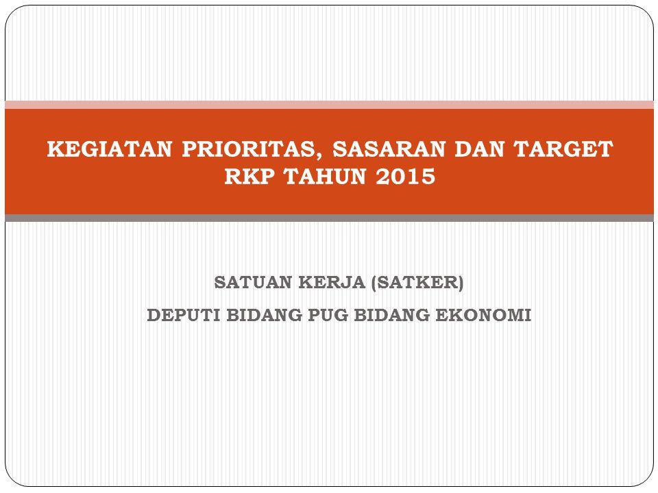 KEGIATAN PRIORITAS, SASARAN DAN TARGET RKP TAHUN 2015 SATUAN KERJA (SATKER) DEPUTI BIDANG PUG BIDANG EKONOMI