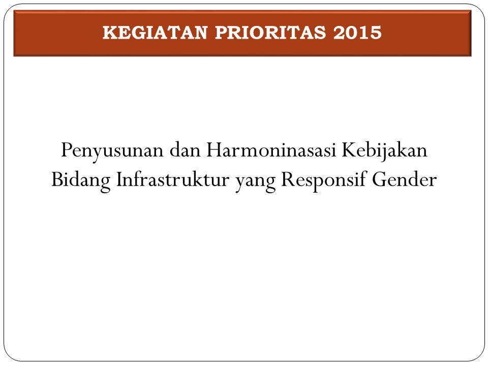 Penyusunan dan Harmoninasasi Kebijakan Bidang Infrastruktur yang Responsif Gender KEGIATAN PRIORITAS 2015