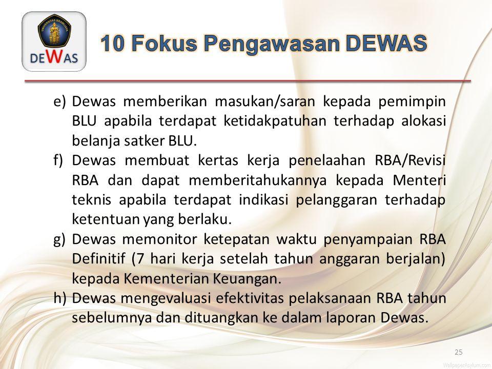 DE W AS 25 e)Dewas memberikan masukan/saran kepada pemimpin BLU apabila terdapat ketidakpatuhan terhadap alokasi belanja satker BLU. f)Dewas membuat k