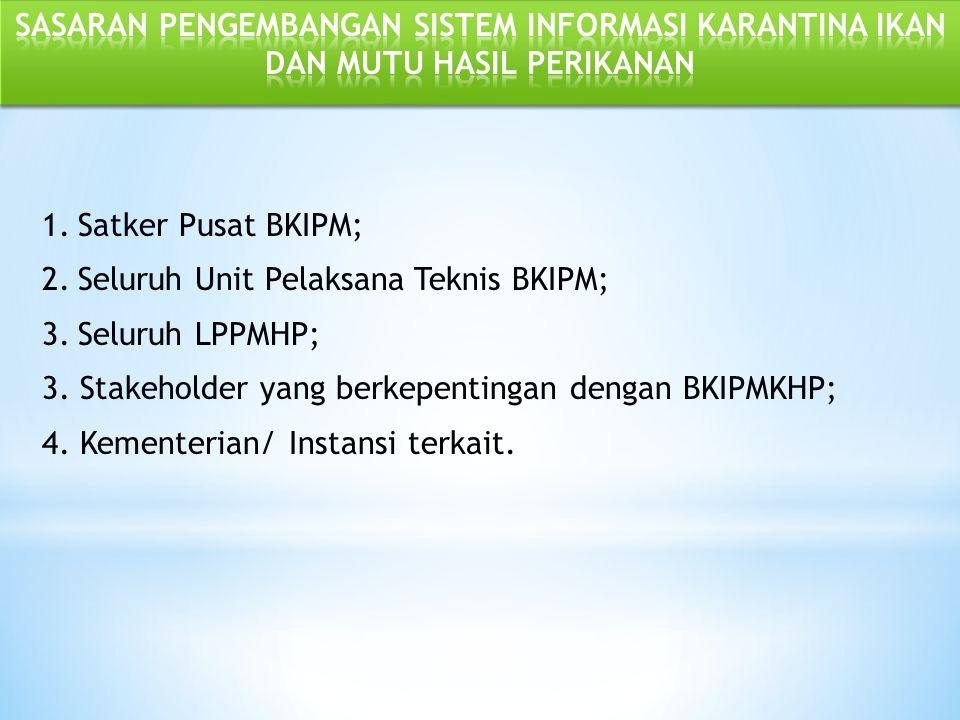1.Satker Pusat BKIPM; 2.Seluruh Unit Pelaksana Teknis BKIPM; 3.Seluruh LPPMHP; 3.