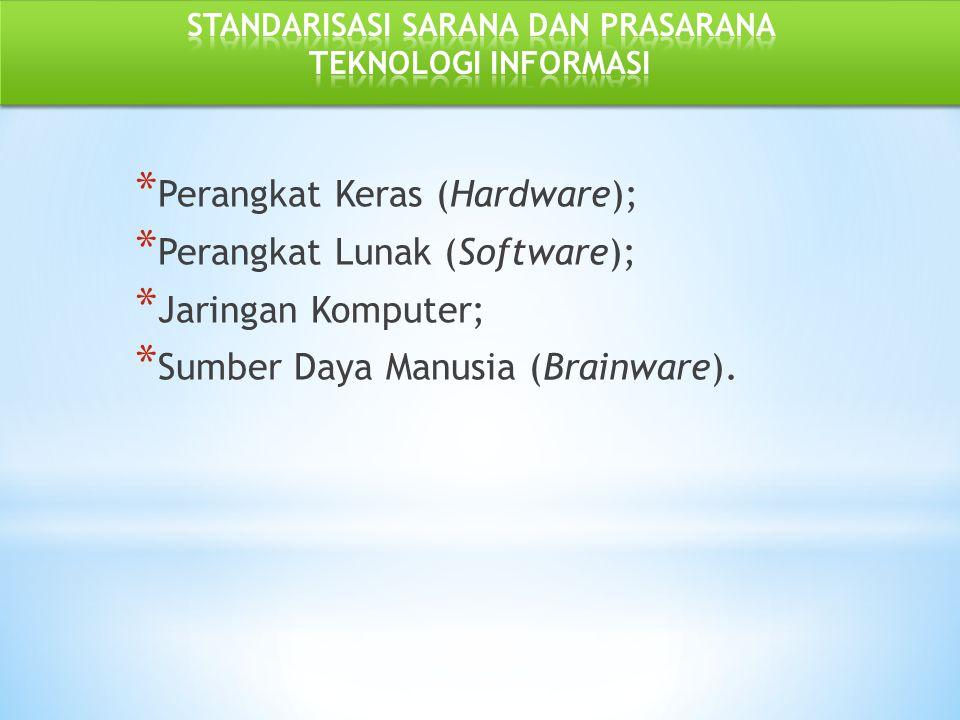 * Perangkat Keras (Hardware); * Perangkat Lunak (Software); * Jaringan Komputer; * Sumber Daya Manusia (Brainware).