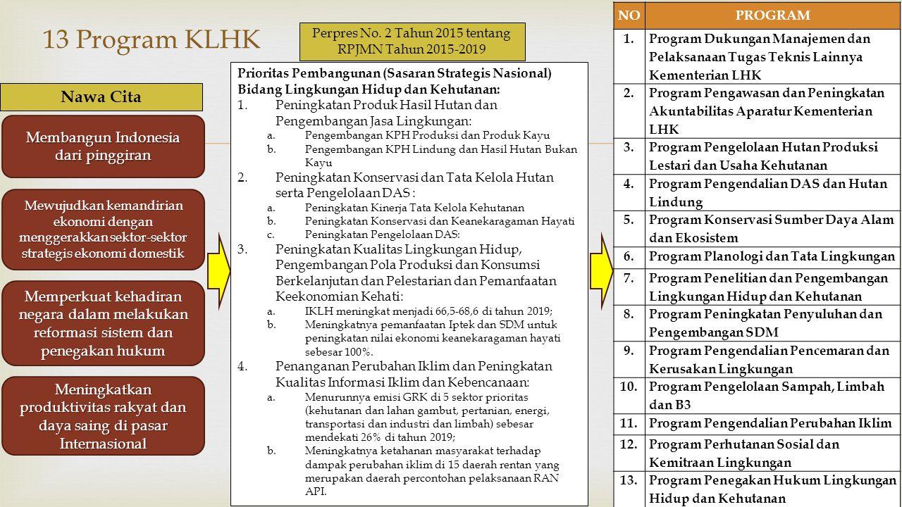  Membangun Indonesia dari pinggiran Mewujudkan kemandirian ekonomi dengan menggerakkan sektor-sektor strategis ekonomi domestik Memperkuat kehadiran