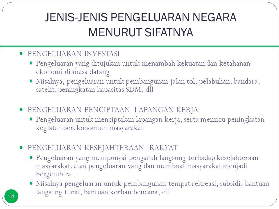 JENIS-JENIS PENGELUARAN NEGARA MENURUT SIFATNYA 14 PENGELUARAN INVESTASI Pengeluaran yang ditujukan untuk menambah kekuatan dan ketahanan ekonomi di m