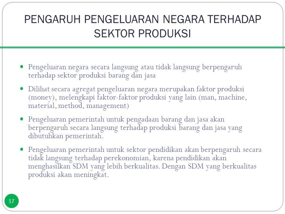 PENGARUH PENGELUARAN NEGARA TERHADAP SEKTOR PRODUKSI 17 Pengeluaran negara secara langsung atau tidak langsung berpengaruh terhadap sektor produksi ba