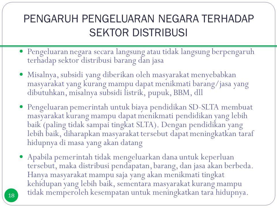 PENGARUH PENGELUARAN NEGARA TERHADAP SEKTOR DISTRIBUSI 18 Pengeluaran negara secara langsung atau tidak langsung berpengaruh terhadap sektor distribus