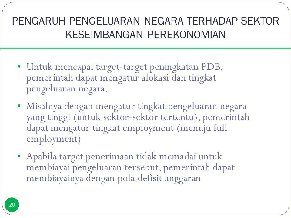 PENGARUH PENGELUARAN NEGARA TERHADAP SEKTOR KESEIMBANGAN PEREKONOMIAN 20 Untuk mencapai target-target peningkatan PDB, pemerintah dapat mengatur aloka