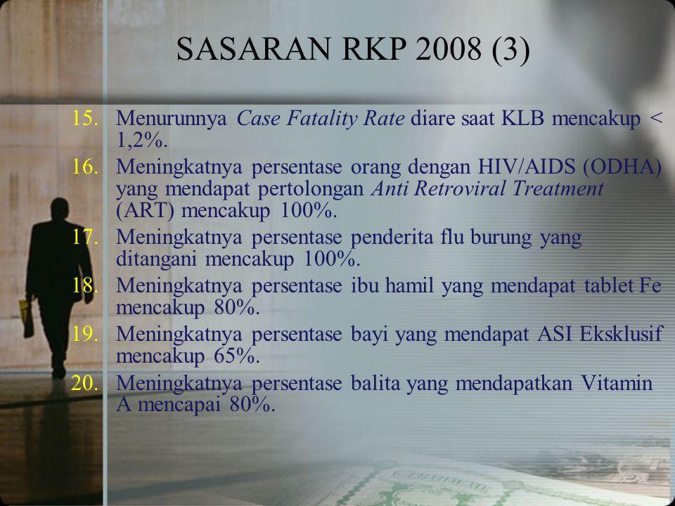 SASARAN RKP 2008 (3) 15.Menurunnya Case Fatality Rate diare saat KLB mencakup < 1,2%. 16.Meningkatnya persentase orang dengan HIV/AIDS (ODHA) yang men