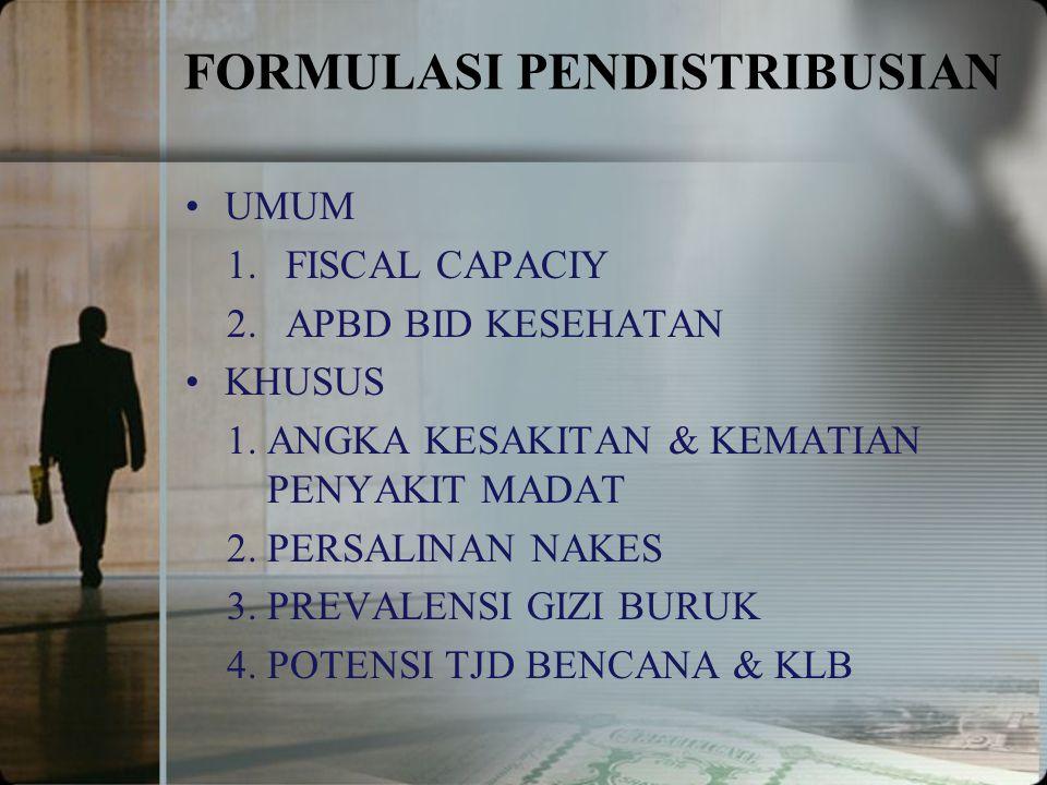 FORMULASI PENDISTRIBUSIAN UMUM 1.FISCAL CAPACIY 2.APBD BID KESEHATAN KHUSUS 1.ANGKA KESAKITAN & KEMATIAN PENYAKIT MADAT 2.PERSALINAN NAKES 3.PREVALENSI GIZI BURUK 4.POTENSI TJD BENCANA & KLB