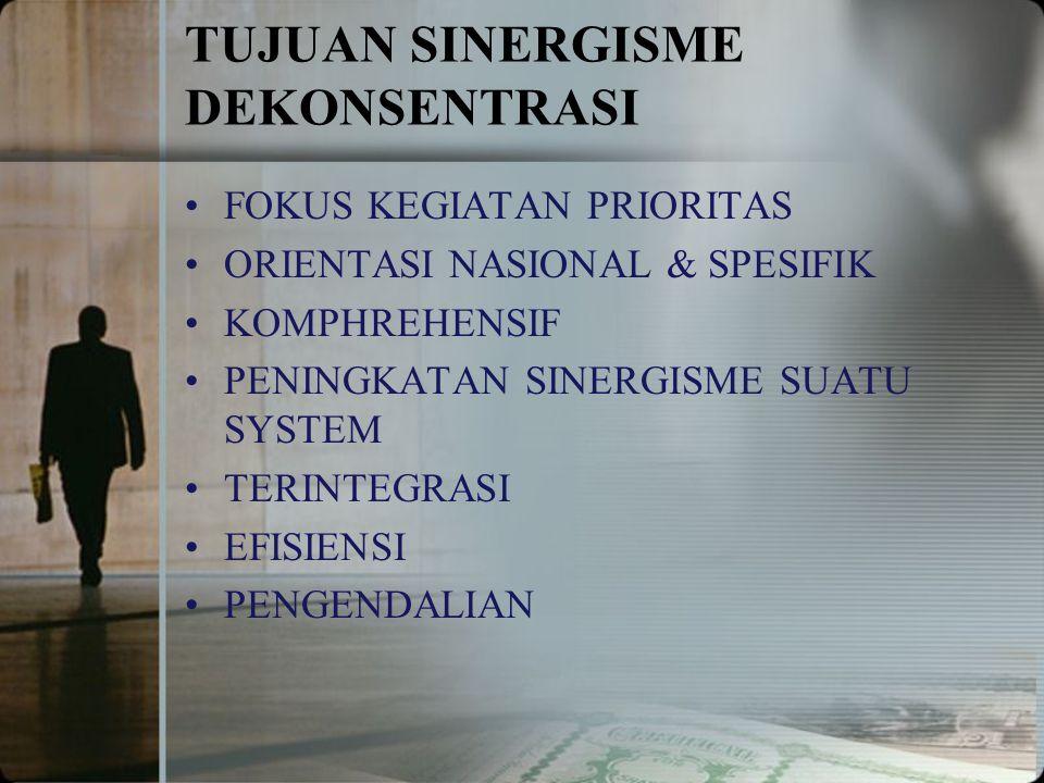 TUJUAN SINERGISME DEKONSENTRASI FOKUS KEGIATAN PRIORITAS ORIENTASI NASIONAL & SPESIFIK KOMPHREHENSIF PENINGKATAN SINERGISME SUATU SYSTEM TERINTEGRASI EFISIENSI PENGENDALIAN