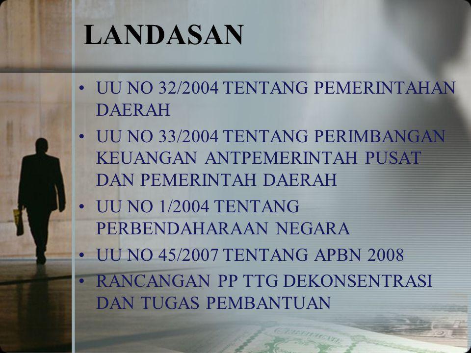 LANDASAN UU NO 32/2004 TENTANG PEMERINTAHAN DAERAH UU NO 33/2004 TENTANG PERIMBANGAN KEUANGAN ANTPEMERINTAH PUSAT DAN PEMERINTAH DAERAH UU NO 1/2004 TENTANG PERBENDAHARAAN NEGARA UU NO 45/2007 TENTANG APBN 2008 RANCANGAN PP TTG DEKONSENTRASI DAN TUGAS PEMBANTUAN