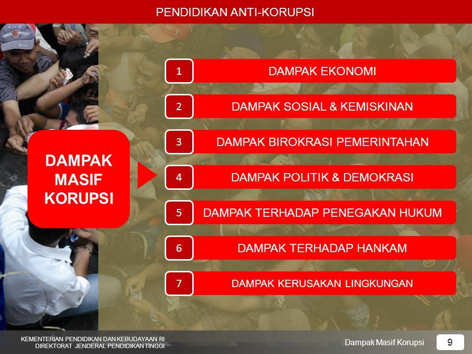 PENDIDIKAN ANTI-KORUPSI KEMENTERIAN PENDIDIKAN DAN KEBUDAYAAN RI DIREKTORAT JENDERAL PENDIDIKAN TINGGI 20 Dampak Masif Korupsi Selamat datang generasi muda anti-korupsi Indonesia akan lebih baik jika tanpa korupsi Lomba poster KPK, Karya : Christian Tumpak