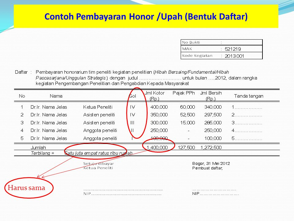 Contoh Pembayaran Honor /Upah (Bentuk Daftar) Harus sama