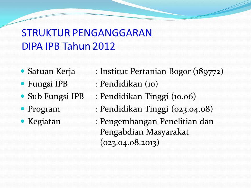 STRUKTUR PENGANGGARAN DIPA IPB Tahun 2012 Satuan Kerja: Institut Pertanian Bogor (189772) Fungsi IPB: Pendidikan (10) Sub Fungsi IPB: Pendidikan Tingg