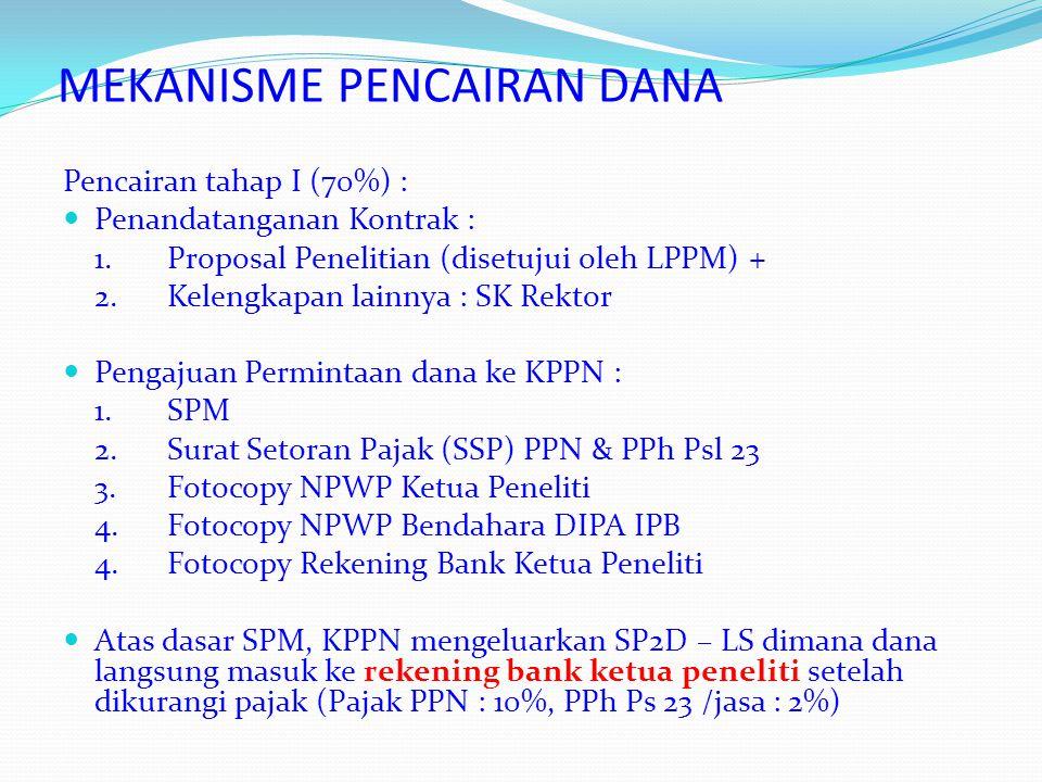 MEKANISME PENCAIRAN DANA Pencairan tahap I (70%) : Penandatanganan Kontrak : 1. Proposal Penelitian (disetujui oleh LPPM) + 2. Kelengkapan lainnya : S