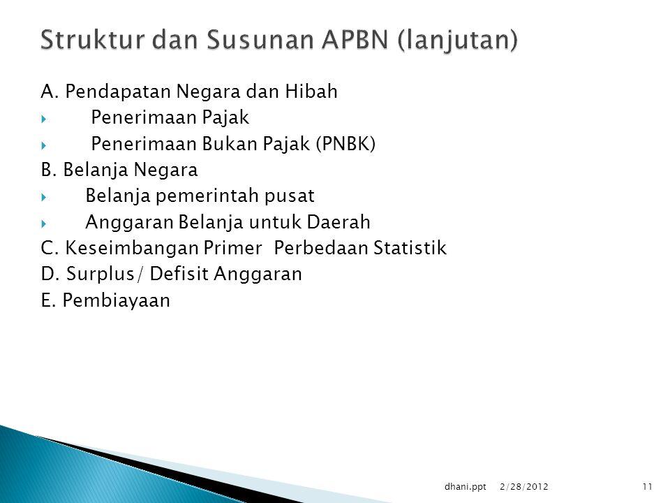 A.Pendapatan Negara dan Hibah  Penerimaan Pajak  Penerimaan Bukan Pajak (PNBK) B.