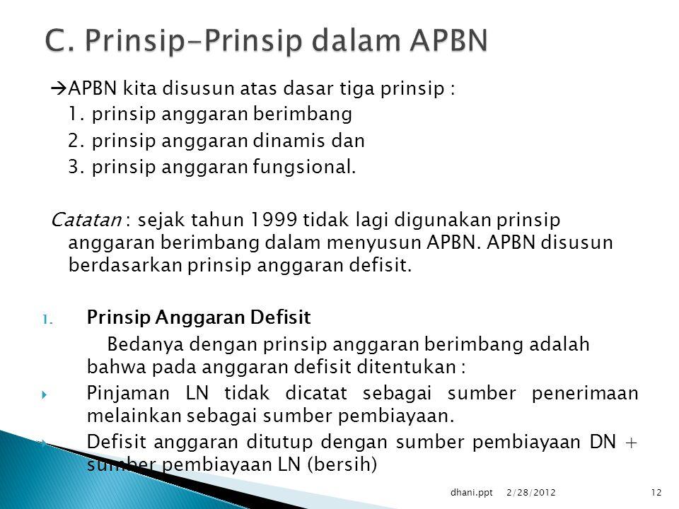  APBN kita disusun atas dasar tiga prinsip : 1.prinsip anggaran berimbang 2.