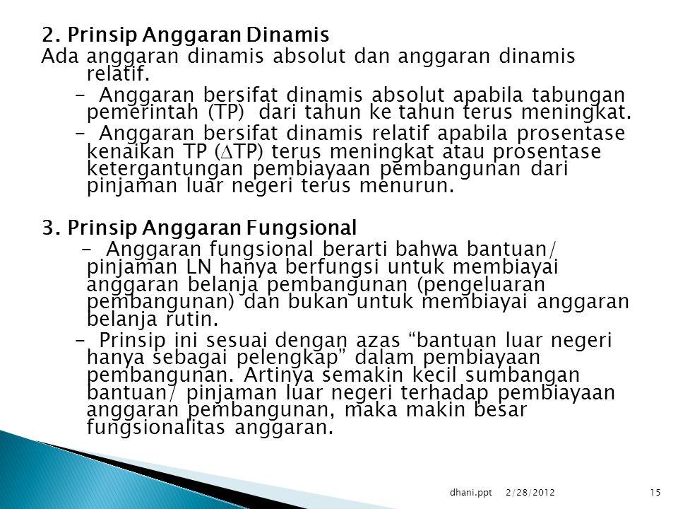 2.Prinsip Anggaran Dinamis Ada anggaran dinamis absolut dan anggaran dinamis relatif.