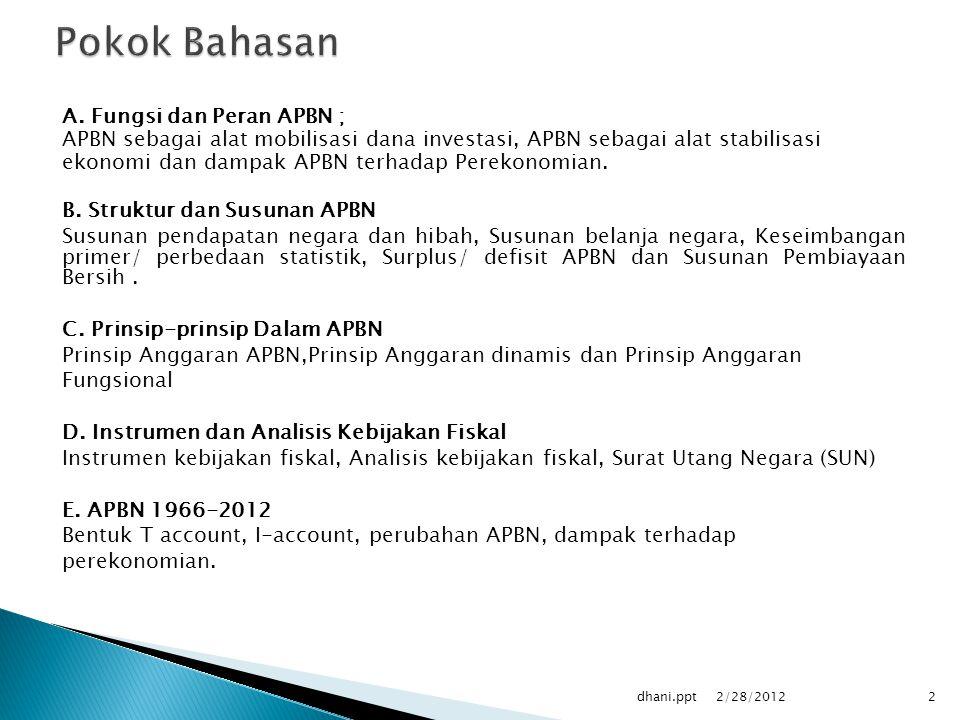 A. Fungsi dan Peran APBN ; APBN sebagai alat mobilisasi dana investasi, APBN sebagai alat stabilisasi ekonomi dan dampak APBN terhadap Perekonomian. B