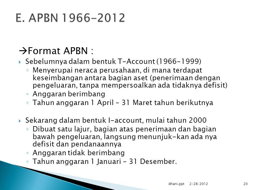  Format APBN :  Sebelumnya dalam bentuk T-Account (1966-1999) ◦ Menyerupai neraca perusahaan, di mana terdapat keseimbangan antara bagian aset (penerimaan dengan pengeluaran, tanpa mempersoalkan ada tidaknya defisit) ◦ Anggaran berimbang ◦ Tahun anggaran 1 April – 31 Maret tahun berikutnya  Sekarang dalam bentuk I-account, mulai tahun 2000 ◦ Dibuat satu lajur, bagian atas penerimaan dan bagian bawah pengeluaran, langsung menunjuk-kan ada nya defisit dan pendanaannya ◦ Anggaran tidak berimbang ◦ Tahun anggaran 1 Januari – 31 Desember.