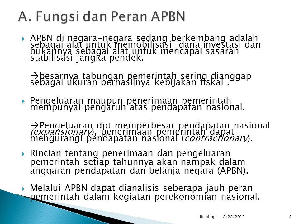 Anggaran Berimbang PDN – PR = TP DAP = AP – TP Keterangan : PDN = Pendapatan DN PR = pengeluaran rutin TP = tabungan pemerintah DAP = defisit anggaran pembangunan AP = anggaran pembangunan 2/28/2012 14dhani.ppt