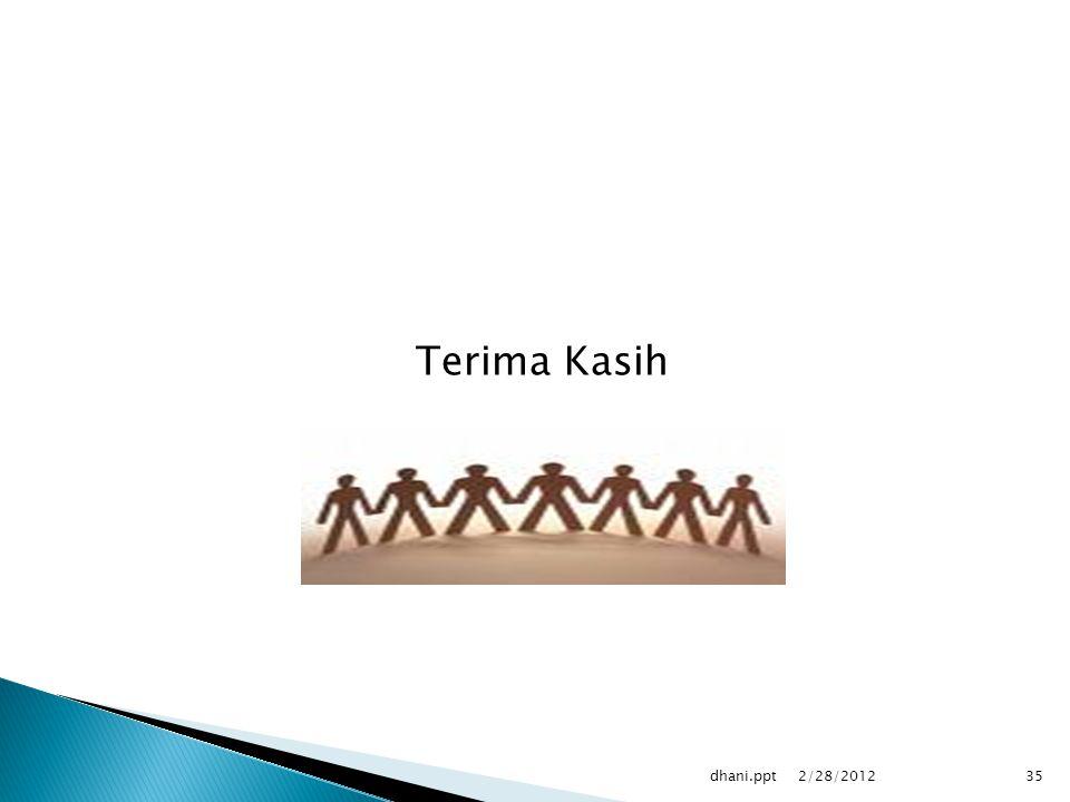 Terima Kasih 2/28/2012 35dhani.ppt