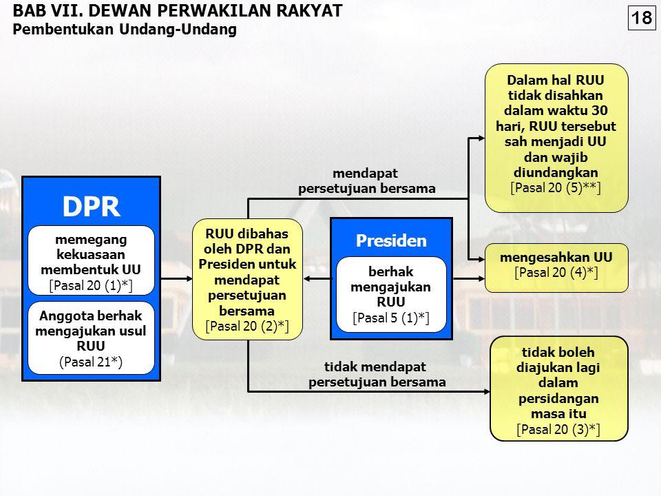 DPR memegang kekuasaan membentuk UU [Pasal 20 (1)*] BAB VII. DEWAN PERWAKILAN RAKYAT anggota DPR dipilih melalui pemilihan umum [Pasal 19 (1)**] anggo
