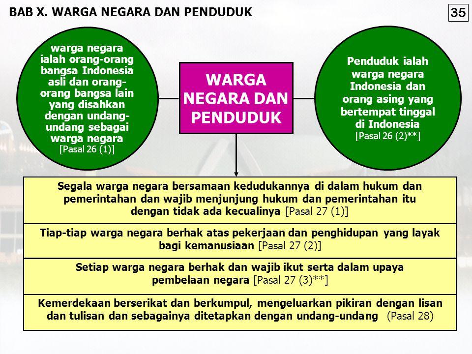 BAB IXA. WILAYAH NEGARA Negara Kesatuan Republik Indonesia adalah sebuah negara kepulauan yang berciri Nusantara dengan wilayah yang batas- batas dan