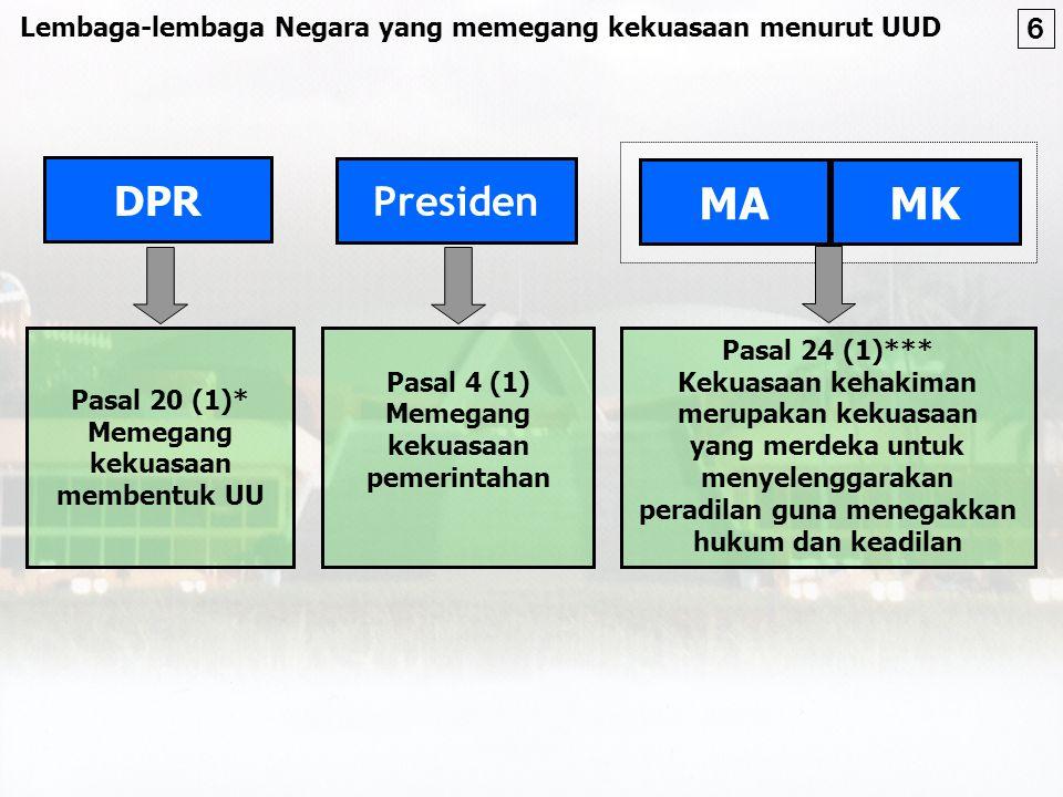 SusunanKedudukanKewenanganTanggungjawabIndependensi BAB VIII.