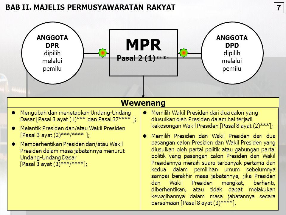 DPR memegang kekuasaan membentuk UU [Pasal 20 (1)*] BAB VII.