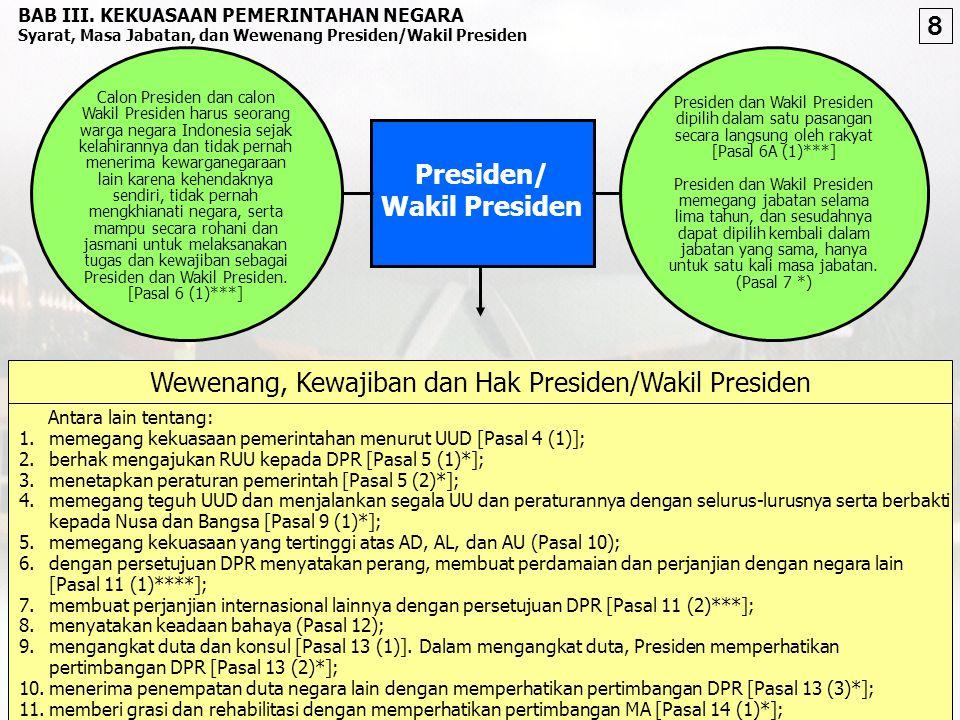 Presiden/ Wakil Presiden BAB III.