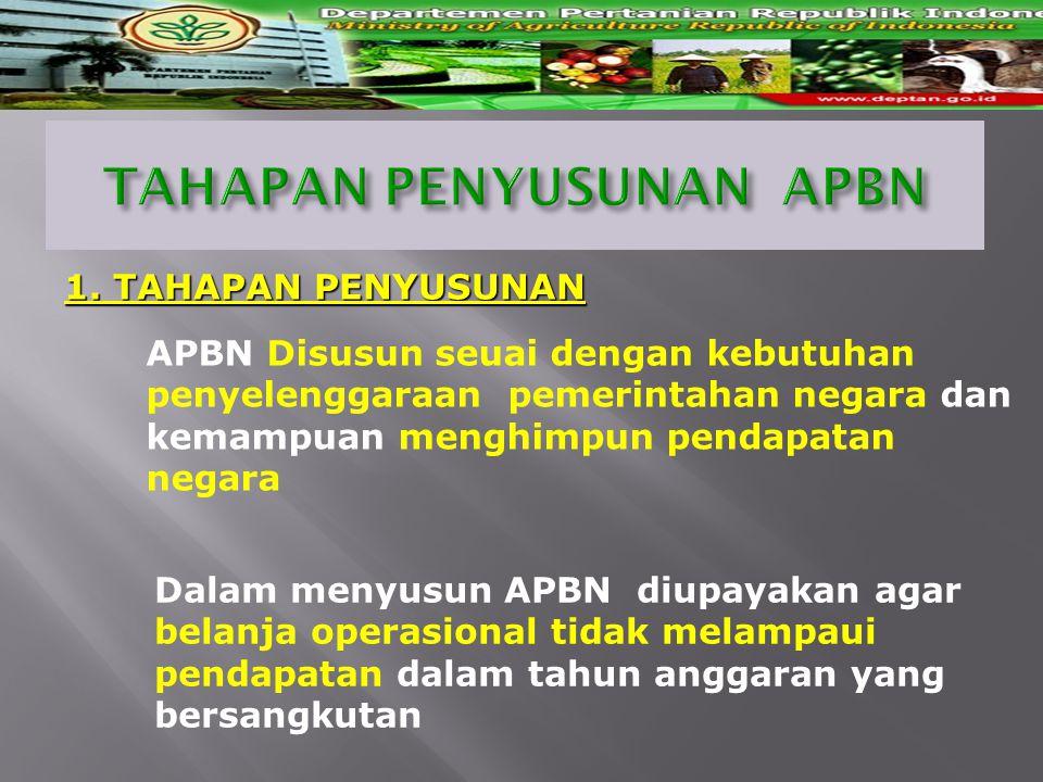 APBN Disusun seuai dengan kebutuhan penyelenggaraan pemerintahan negara dan kemampuan menghimpun pendapatan negara Dalam menyusun APBN diupayakan agar