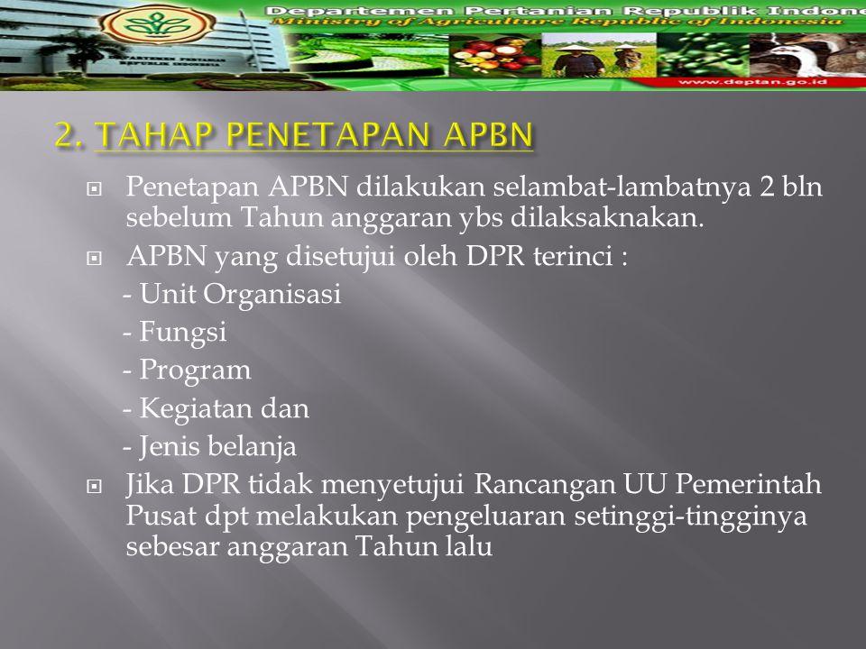  Penetapan APBN dilakukan selambat-lambatnya 2 bln sebelum Tahun anggaran ybs dilaksaknakan.  APBN yang disetujui oleh DPR terinci : - Unit Organisa