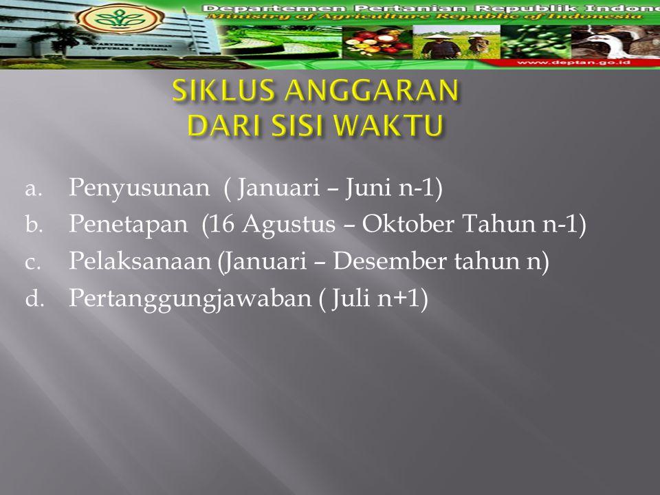 a. Penyusunan ( Januari – Juni n-1) b. Penetapan (16 Agustus – Oktober Tahun n-1) c. Pelaksanaan (Januari – Desember tahun n) d. Pertanggungjawaban (