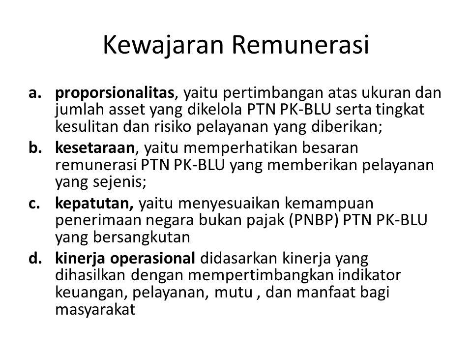 Kewajaran Remunerasi a.proporsionalitas, yaitu pertimbangan atas ukuran dan jumlah asset yang dikelola PTN PK-BLU serta tingkat kesulitan dan risiko p