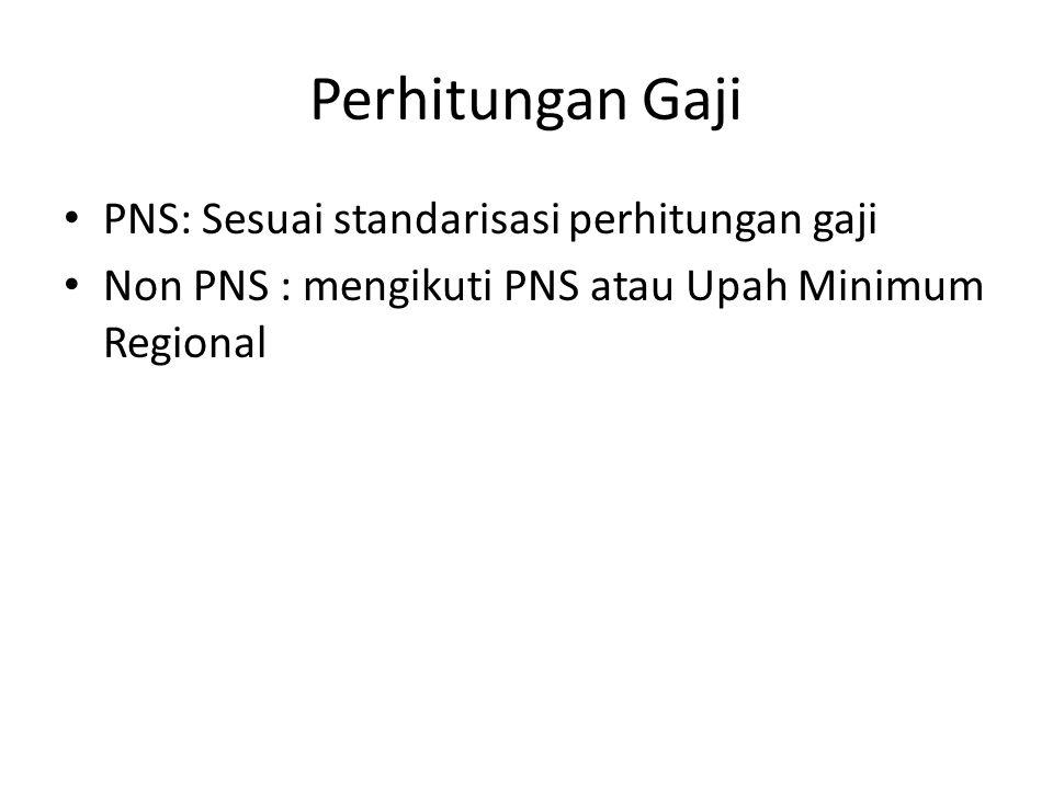 Perhitungan Gaji PNS: Sesuai standarisasi perhitungan gaji Non PNS : mengikuti PNS atau Upah Minimum Regional
