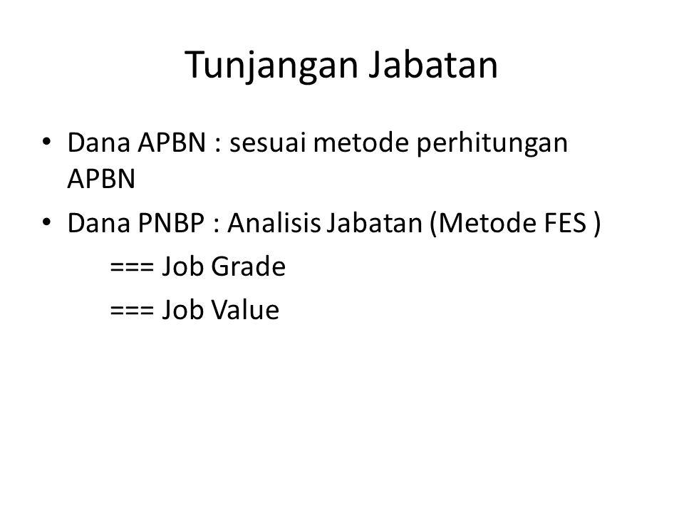 Tunjangan Jabatan Dana APBN : sesuai metode perhitungan APBN Dana PNBP : Analisis Jabatan (Metode FES ) === Job Grade === Job Value