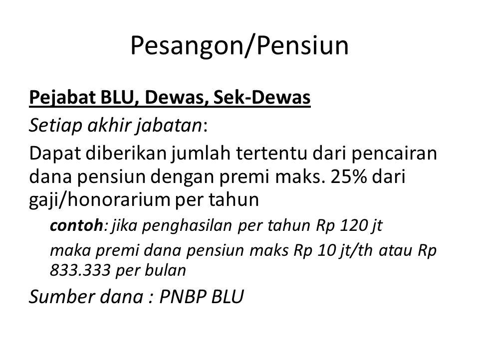 Pesangon/Pensiun Pejabat BLU, Dewas, Sek-Dewas Setiap akhir jabatan: Dapat diberikan jumlah tertentu dari pencairan dana pensiun dengan premi maks. 25