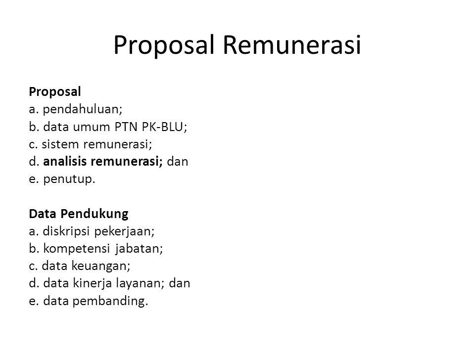 Proposal Remunerasi Proposal a. pendahuluan; b. data umum PTN PK-BLU; c. sistem remunerasi; d. analisis remunerasi; dan e. penutup. Data Pendukung a.