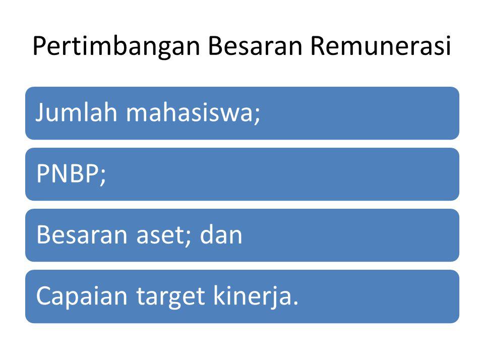 Pertimbangan Besaran Remunerasi Jumlah mahasiswa;PNBP;Besaran aset; danCapaian target kinerja.