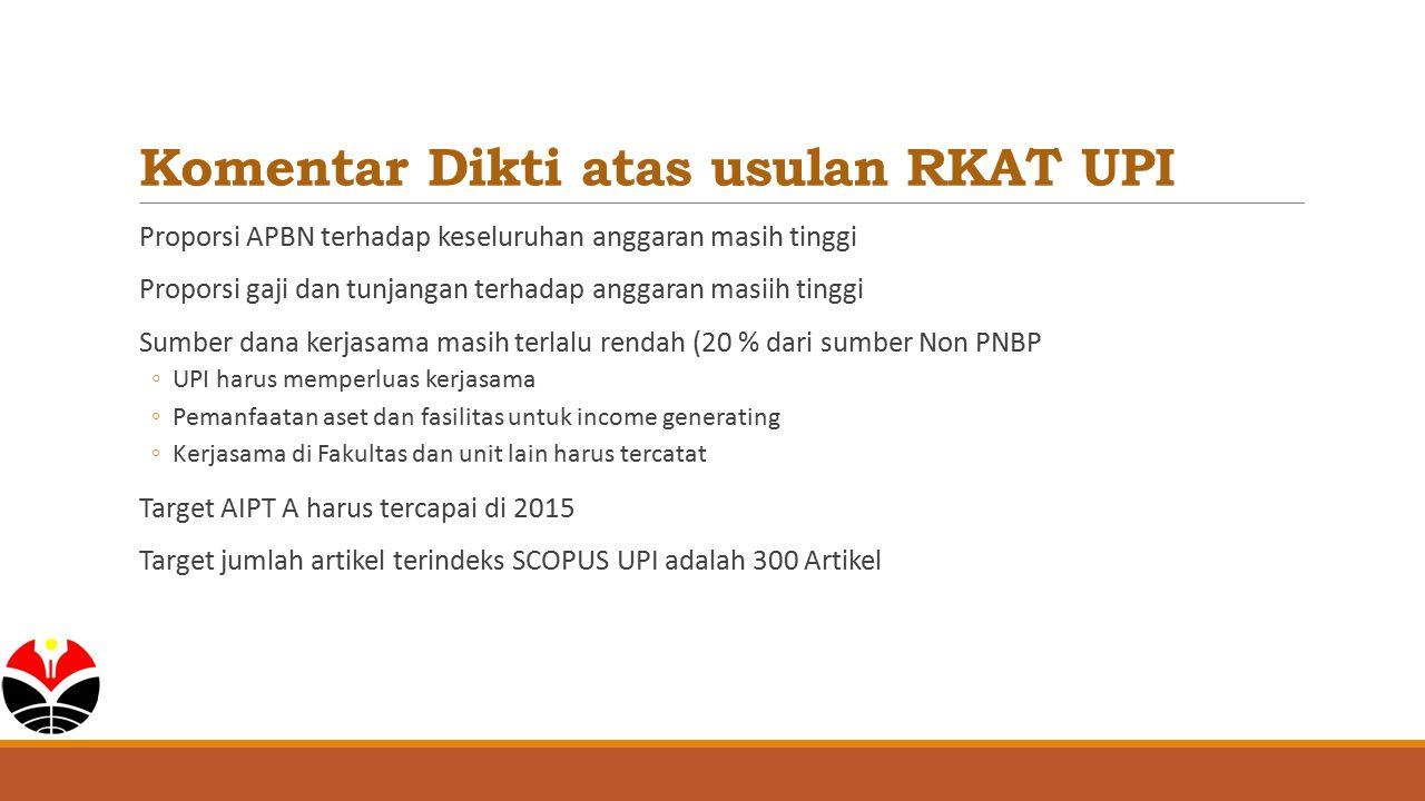Komentar Dikti atas usulan RKAT UPI Proporsi APBN terhadap keseluruhan anggaran masih tinggi Proporsi gaji dan tunjangan terhadap anggaran masiih ting