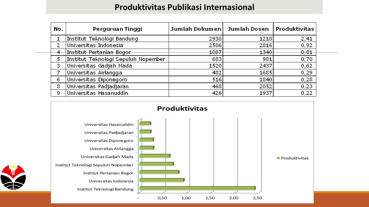 Distribusi Usulan RKAT berdasarkan Belanja NOJenis Belanja Anggaran dan Sumber Dana (Milyar Rupiah) NonPNBPAPBN/BOPTNJumlah 1Pendidikan 55,611,0266,62 2Penelitian 11,3921,1532,54 3Pengabdian kepada Masyarakat 2,211,093,3 4Kemahasiswaan 11,5481,0692,6 5Belanja Pegawai 61,3253,32314,62 6Pembangunan Fisik 453176 7Pemeliharaan/Perbaikan 8,9111,820,71 8Peningkatan Citra Universitas 7,930,358,28 9Internasionalisasi 1,194,625,81 10Kerjasama 74,13 - 11Pembinaan Keagamaan 1,02 - 12Proses Manajemen, Monitor, dan Evaluasi 44,4749,9694,43 Total 324,69465,37790,06
