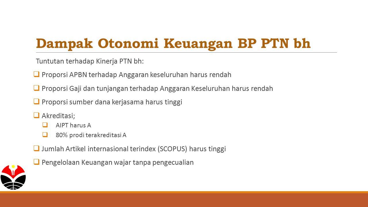 Dampak Otonomi Keuangan BP PTN bh Tuntutan terhadap Kinerja PTN bh:  Proporsi APBN terhadap Anggaran keseluruhan harus rendah  Proporsi Gaji dan tun