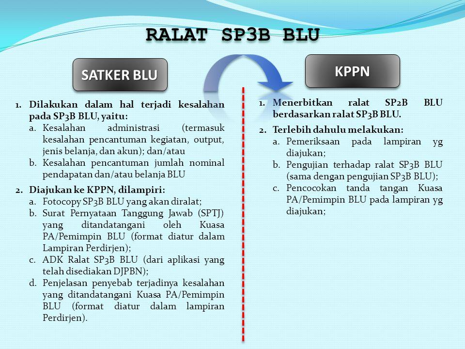 1.Menerbitkan ralat SP2B BLU berdasarkan ralat SP3B BLU. 2.Terlebih dahulu melakukan: a. Pemeriksaan pada lampiran yg diajukan; b.Pengujian terhadap r