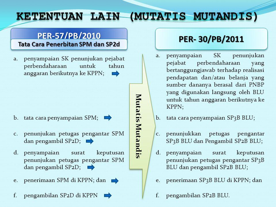 KETENTUAN LAIN (MUTATIS MUTANDIS) a.penyampaian SK penunjukan pejabat perbendaharaan untuk tahun anggaran berikutnya ke KPPN; PER-57/PB/2010PER-57/PB/