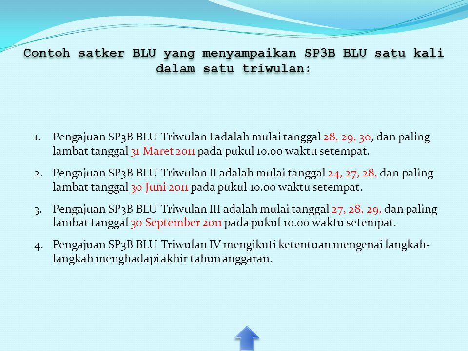 Contoh satker BLU yang menyampaikan SP3B BLU satu kali dalam satu triwulan: 1.Pengajuan SP3B BLU Triwulan I adalah mulai tanggal 28, 29, 30, dan palin