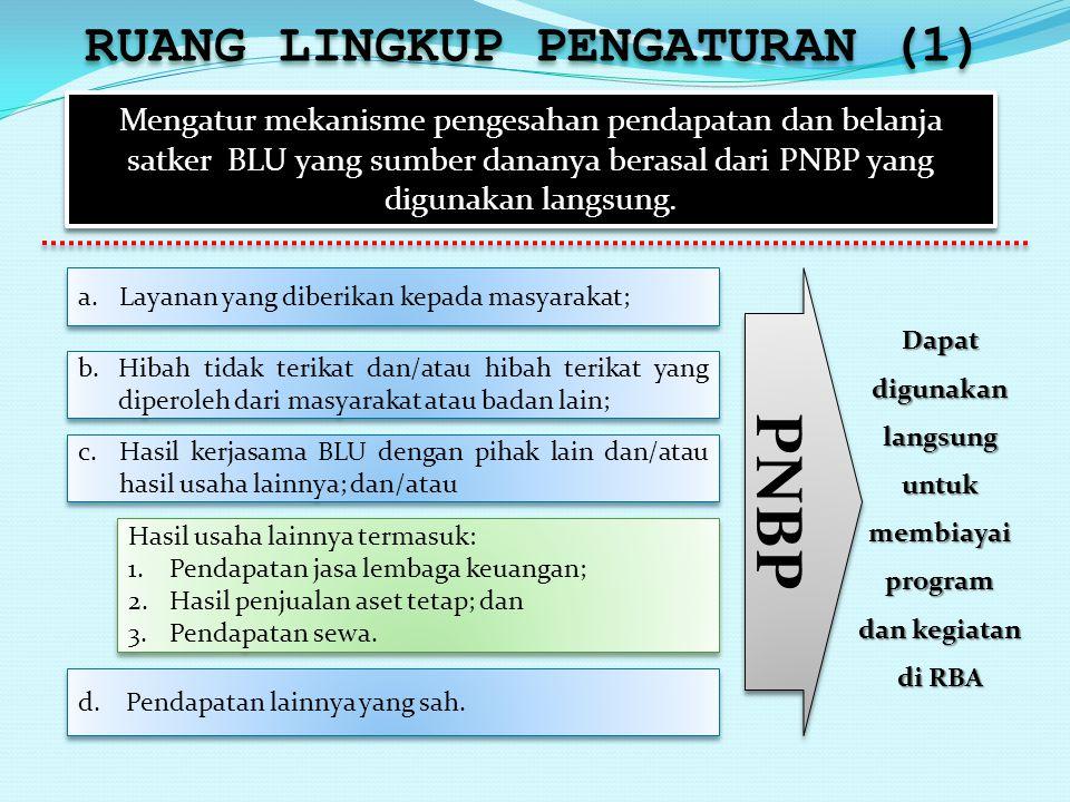 Tata cara penyampaian SPM 1.