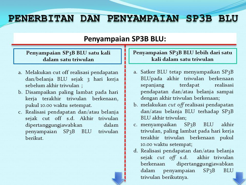 PENERBITAN DAN PENYAMPAIAN SP3B BLU a.Melakukan cut off realisasi pendapatan dan/belanja BLU sejak 3 hari kerja sebelum akhir triwulan ; b.Disampaikan