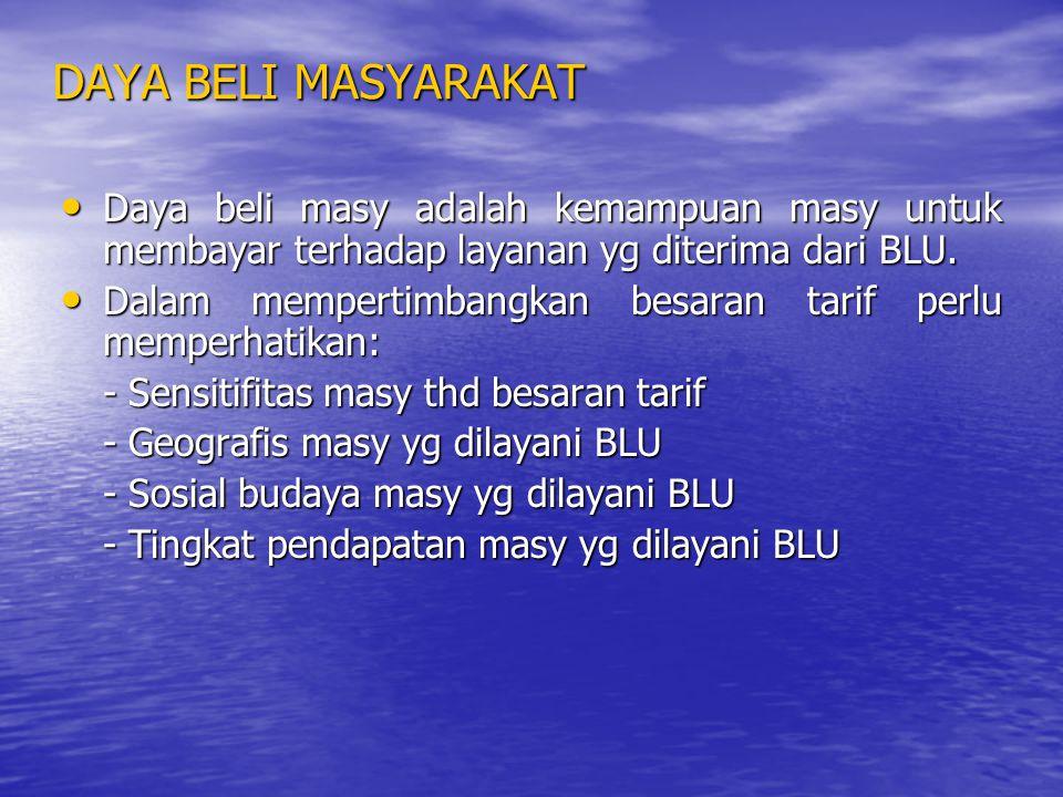 DAYA BELI MASYARAKAT Daya beli masy adalah kemampuan masy untuk membayar terhadap layanan yg diterima dari BLU.