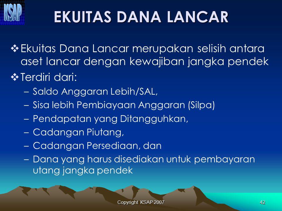 Copyright KSAP 200741 EKUITAS DANA  Ekuitas Dana Lancar;  Ekuitas Dana Investasi; dan  Ekuitas Dana Cadangan.